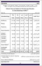 Publications   Arab Development Portal