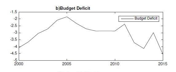 graph-badra_blog-b.jpg